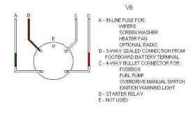 4 wire ignition switch diagram 4 Wire Ignition Switch Diagram ignition switch connections 4 wire ignition switch diagram jeep jk