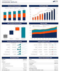 Excel Dashboard Financial Dashboard Template Download Free Excel Template