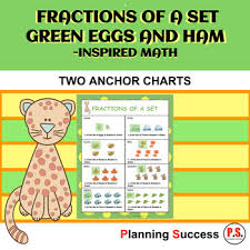 Green Eggs And Ham Inspired Fractions Of A Set Anchor Posters