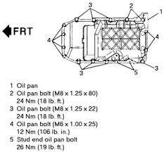 chevy cavalier oil pan leak engine mechanical problem  for 2 2l engine tighten the oil pan retaining bolts to 89 inch lbs 10 nm for 2 3l and 2 4l engines refer to diagram below