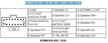 kenwood car stereo wiring diagram wiring diagram how to install a car stereo wiring diagram for a kenwood kdc 148