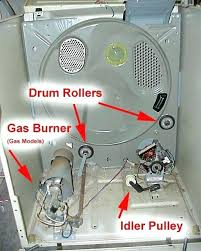 whirlpool gas dryer does not heat up glows but no flame repair whirlpool gas dryer not heating properly duet parts glowing igniter cabrio ignitor getting hot thermal fuse
