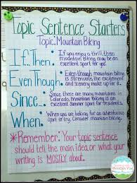 Topic Chart For Writing Teaching With A Mountain View Topic Sentences