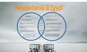 similarities and differences between and mesopotamia essay similarities and differences between and mesopotamia essay