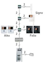 digital systems Urmet Domus Wiring Diagrams Urmet Domus Wiring Diagrams #28
