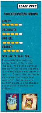Colors That Match Turquoise Education By Barrel Maker Printing