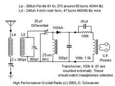 simplest detector radio circuit diagram crystal radio 2 welcome to dave s homemade crystal radio schematic selector page here you can see all on 4 pages all my crystal radio circuit diagrams