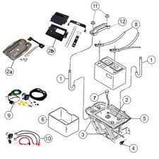 21 best jeep tj unlimited parts diagrams images on pinterest Interactive Wiring Diagram interactive diagram jeep wrangler tj battery trays, cables & clamps morris 4x4 center interactive online automotive wiring diagram