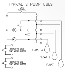 lift station parts and how they work part 2 float switches 2 pump float switch wiring diagram