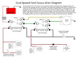 taurus efan wiring diagram help please s forum