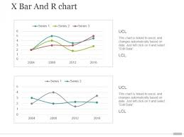 X Bar And R Chart Ppt Powerpoint Presentation Background