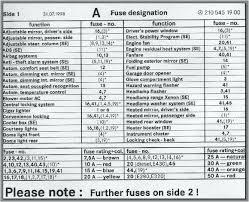 c230 fuse box electrical drawing wiring diagram \u2022 2002 mercedes benz c230 fuse box diagram at Mercedes Benz C230 Fuse Box Location