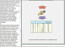 Coolant Temp Sensor Resistance Chart 2002 Pontiac Sunfire Engine Coolant Temperature Sensor Acdelco