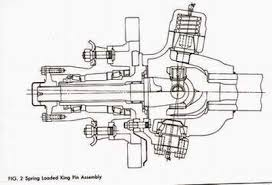 U joint in front axle   Ford Truck Enthusiasts Forums additionally Dana Spicer 47766 Front Axle thrust Washer 1999 to 2015 FORD Super likewise Ford F 250 Hub Assembly Diagram  2000 F250 4x4 Hub Assembly as well  in addition BillaVista   Dana 60 Front Axle Bible Tech Article by BillaVista additionally Front 4x4 Hub Removal   Rotor change out   Page 4   Ford Truck besides  as well Pirate4x4     Extreme Four Wheel Drive also Stealth 316   Mitsubishi 3000GT AWD System furthermore Parts  ®   Genuine Factory OEM 2003 FORD F 250 Super Duty XLT V8 in addition Need parts diagram for 2001 f350 Superduty. on 2000 ford f 250 front axle diagram