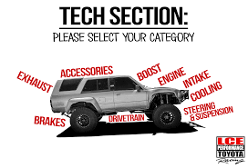lce tech note page