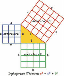 baudhayana pythagoras theorem world guru of mathematics part  modern pythagorean theorem