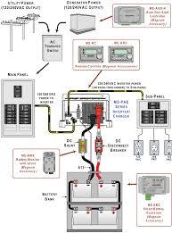 magnum inverter wiring diagram on magnum images free download Wiring Diagram For Inverter magnum inverter wiring diagram on magnum inverter wiring diagram 1 inverter 12 volt wiring diagram inverter transfer switch wiring diagram wiring diagram for converter charger