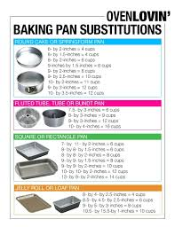 8 inch cake pans baking pan conversion chart oven equivalent