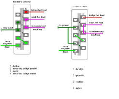 alternative way switch wiring telecaster guitar forum firstly has anyone done this mod before in my order and secondly can anyone verify w4rp1g s drawing and is sure that it ll work