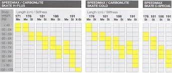 Fischer Speedmax Skate Plus Medium Nis