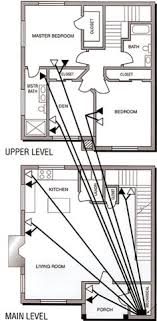 structured wiring is a whole house wiring system for structured wiring