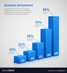 Chart Business Statistics Business 3d Graph Bar Chart