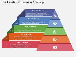 Five Levels Of Business Strategy Powerpoint Template Powerpoint