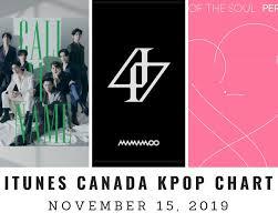 Itunes Canada Itunes Kpop Chart November 15th 2019 2019 11