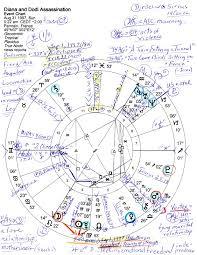 Diana Astrology Chart Jude Cowell Astrology August 2016