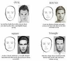 Terkadang, kamu bisa menyesuaikan potongan rambut sesuai bentuk wajah dan postur tubuh pria. Hei Pria Nih 4 Cara Pilih Gaya Rambut Sesuai Bentuk Wajah