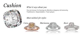 Top 7 Diamond Shapes What They Say About You