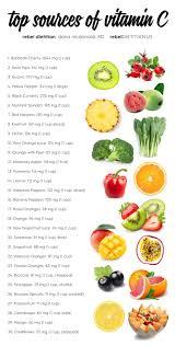 Vitamin C Food Sources Chart Posters In 2019 Vitamin C Foods Vegan Nutrition Vegan