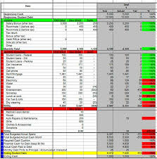 Budget Sheet In Excel Check Out This Free Excel Budget Sheet Planting Dollars