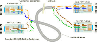 rj48 wiring diagram rj48 wiring diagrams t1 wiring diagram t1 wiring diagrams