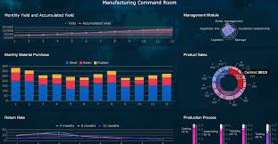 Make Interactive Charts Dynamic Charts Make Your Data Move Towards Data Science