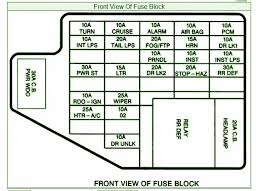 2002 pontiac grand prix fuse box diagram also 2004 pontiac grand pontiac grand prix fuse box location 2002 pontiac bonneville fuse box diagram wire center u2022 rh linxglobal co