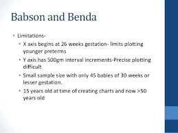 Preemie Baby Size Chart Preemie Baby Growth Chart Babies Girl Coreyconner