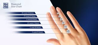 Princess Cut Diamond Shape Guide Rockher