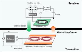 harley davidson stereo wiring diagram on harley images free Harley Radio Wiring Diagram harley davidson stereo wiring diagram 12 harley davidson alternator diagram nexus radio pci plug wire diagram harley davidson radio wiring diagram