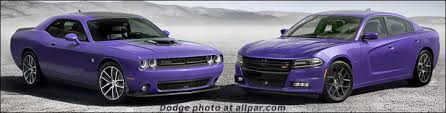 Dodge Challenger Sales By Specialty Color