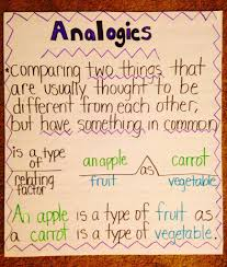 Types Of Analogies Chart Analogies Anchor Chart Thinking Maps Reading Anchor