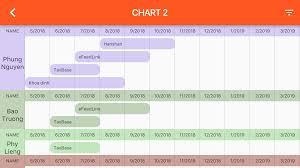 A Gannt Chart Gantt Chart With Flutter Beesightsoft Medium