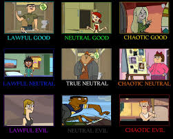 Evil Chart Good Neutral Evil Chart 2nd Generation Total Drama