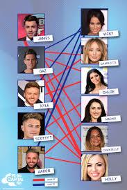 Jersey Shore Hook Up Chart Jersey Shore Cast Hook Up Chart Pauly D 2020 03 20