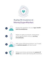 Get sbi life insurance company ltd. Aig Life Insurance Moneysupermarket