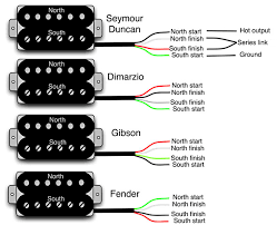 misc > guitar wiring diy fever building my own guitars to verify that you got the leads right try to measure dc resistance across each pair of leads leads that belong to the same coil should measure a couple of