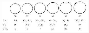 Italian Ring Size Chart Ti Sento Large Interwoven Ring Havens