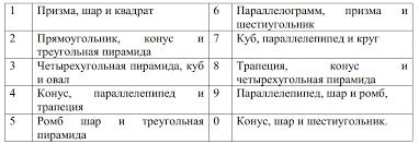 Контрольная работа Вставка объектов в microsoft word  hello html e4cc6b6 png