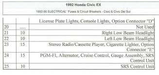 honda civic 92 Honda Civic Fuse Box Under Hood i think this the proper one for you??? Honda Civic Fuse Box Diagram