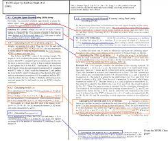 Plagiarism By Bhaskar Biswas Shashank Sheshar Singh K Singh Et